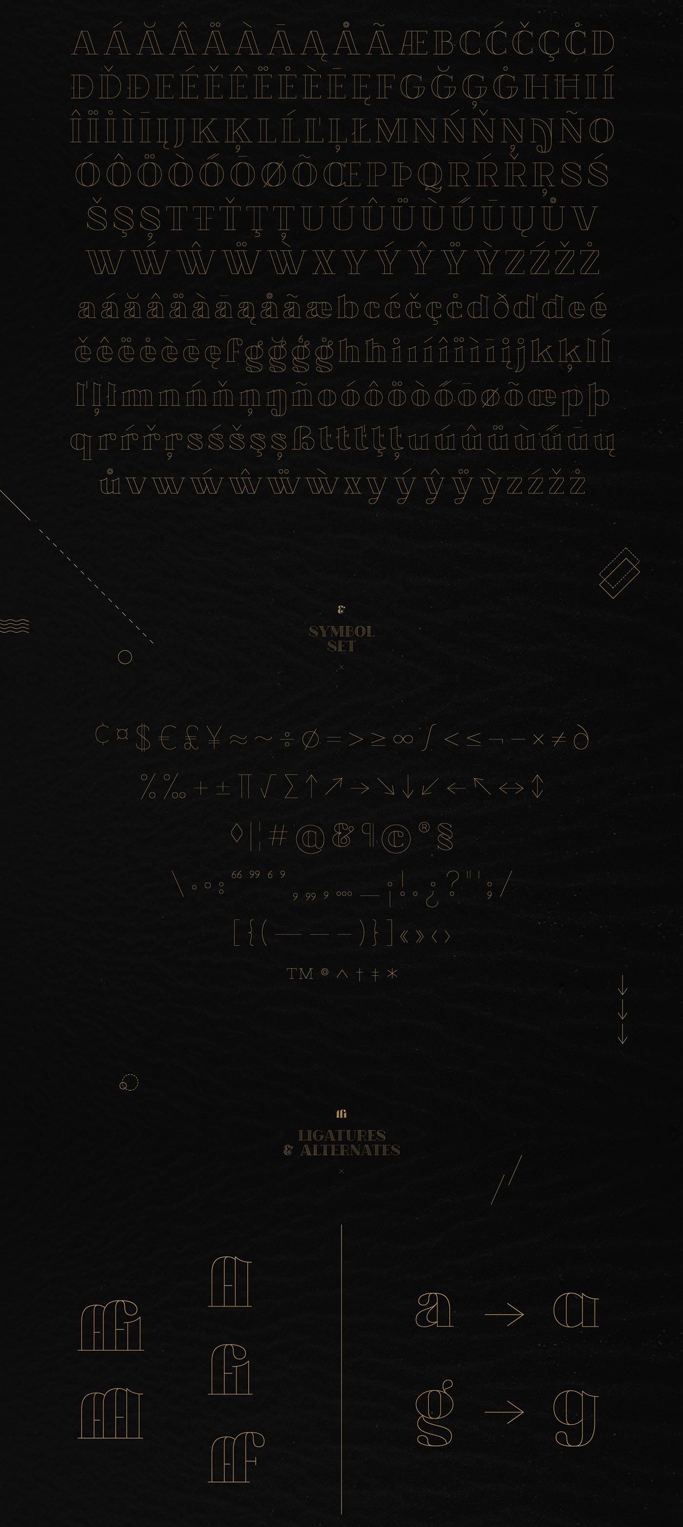 Chronos Serif Typeface